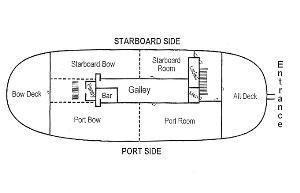 Port Room