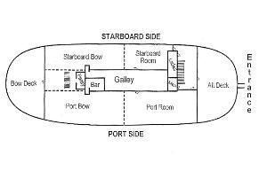 Starboard Room